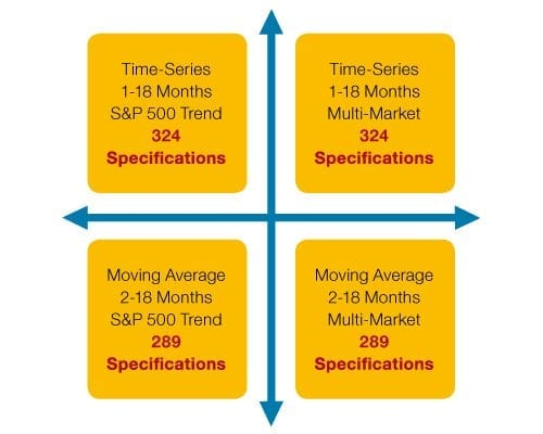 Global Equity Momentum: A Craftsman's Perspective